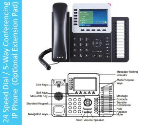 24 Speed Dial 5-Way Conferencing IP Phone with Extension Pad Hammer Solutions Inc