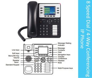 8 Speed Dial 4-Way Conferencing IP Phone Hammer Solutions Inc
