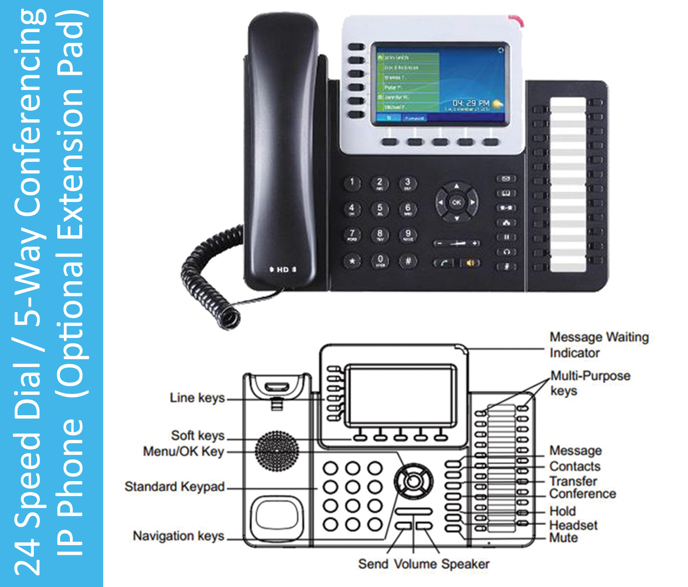 5-Way Conferencing IP Phone with Extension Pad Hammer Solutions Inc Fort Smith Arkansas
